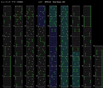 music_hour(hard).png